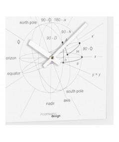 Orologio da muro Astronomiae particolare quadrante